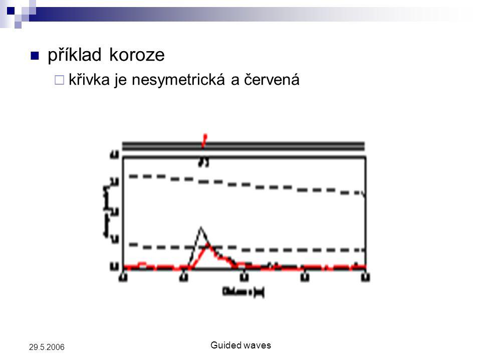 Guided waves 29.5.2006 příklad koroze  křivka je nesymetrická a červená