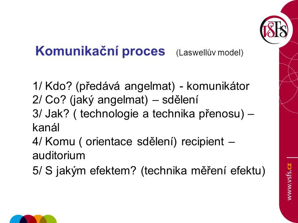 Komunikační proces (Laswellův model) 1/ Kdo? (předává angelmat) - komunikátor 2/ Co? (jaký angelmat) – sdělení 3/ Jak? ( technologie a technika přenos