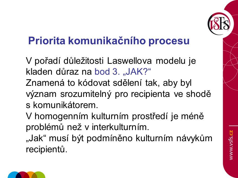 """Priorita komunikačního procesu V pořadí důležitosti Laswellova modelu je kladen důraz na bod 3. """"JAK?"""" Znamená to kódovat sdělení tak, aby byl význam"""
