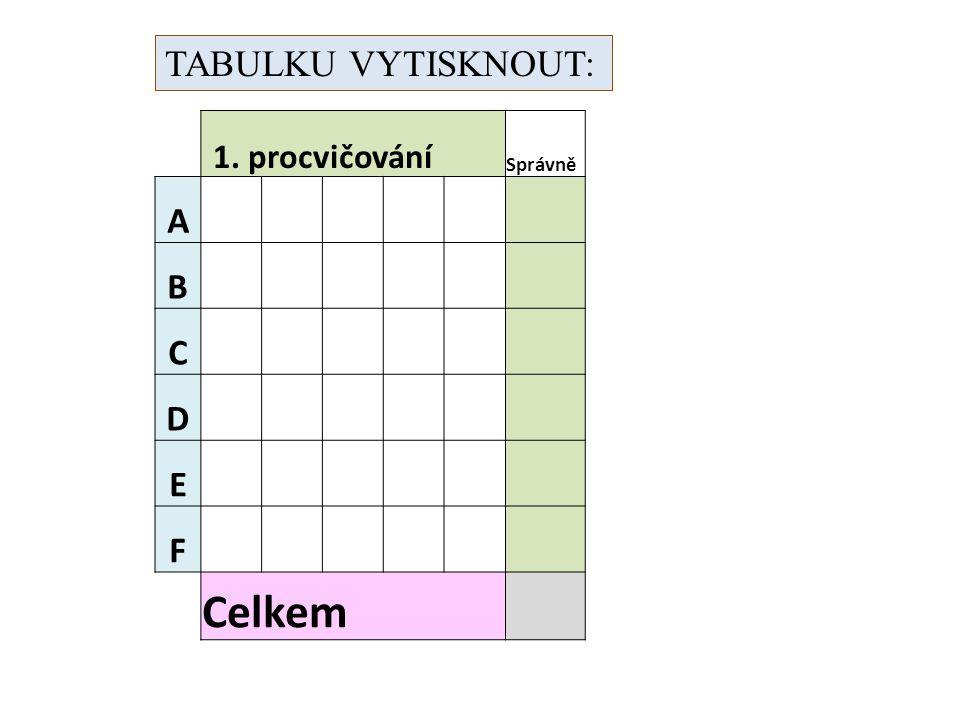 TABULKU VYTISKNOUT: 1. procvičování Správně A B C D E F Celkem