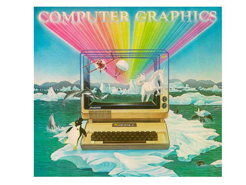 Základní dělení Počítačovou grafiku můžeme rozdělit na 3 základní druhy Rastrová grafika Vektorová grafika 3D Grafika