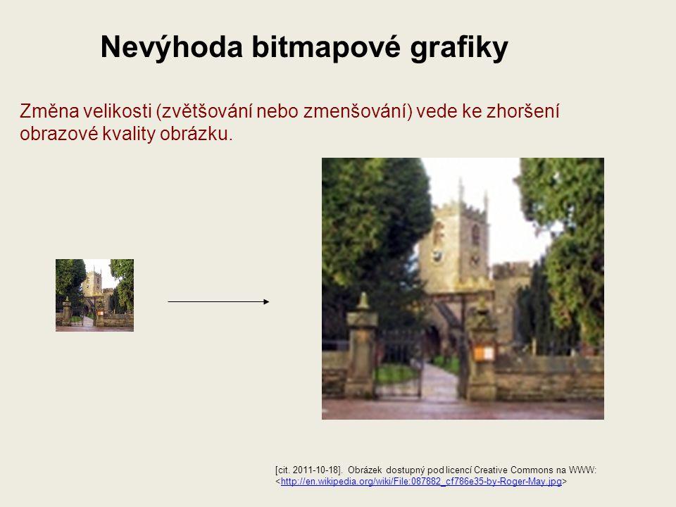Změna velikosti (zvětšování nebo zmenšování) vede ke zhoršení obrazové kvality obrázku.