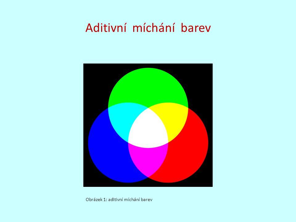 Subtraktivní míchání barev Barevný model je založen na odrazu světla (např.