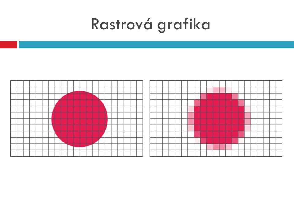 Rastrová grafika