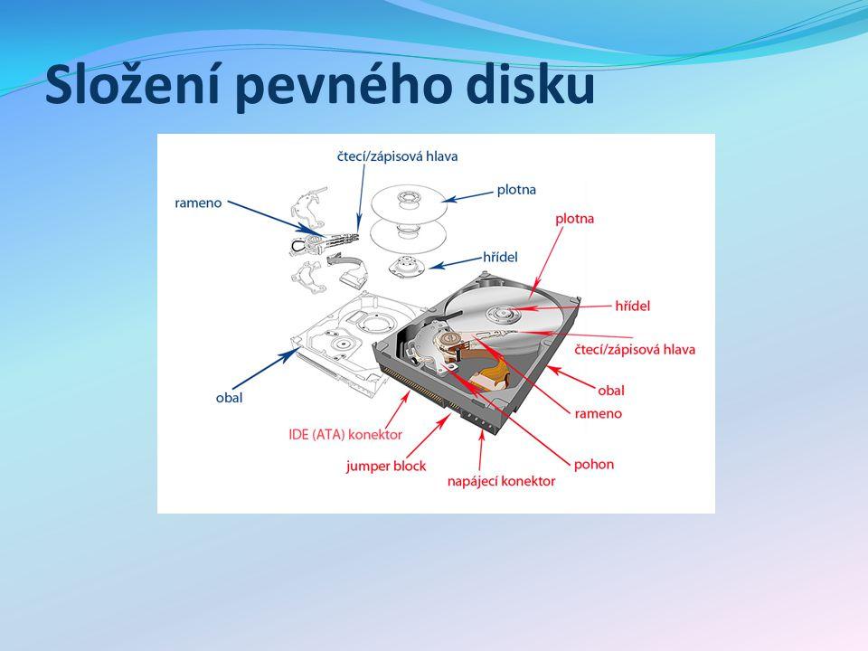 Složení pevného disku