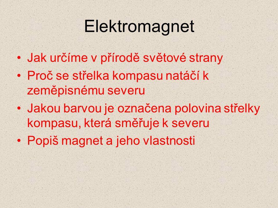 Kolem každého vodiče, kterým prochází elektrický proud se vytváří magnetické pole Obr. 1