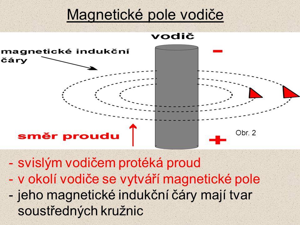 Magnetické pole vodiče -svislým vodičem protéká proud -v okolí vodiče se vytváří magnetické pole -jeho magnetické indukční čáry mají tvar soustředných