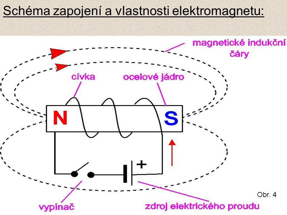 Schéma zapojení a vlastnosti elektromagnetu: Obr. 4