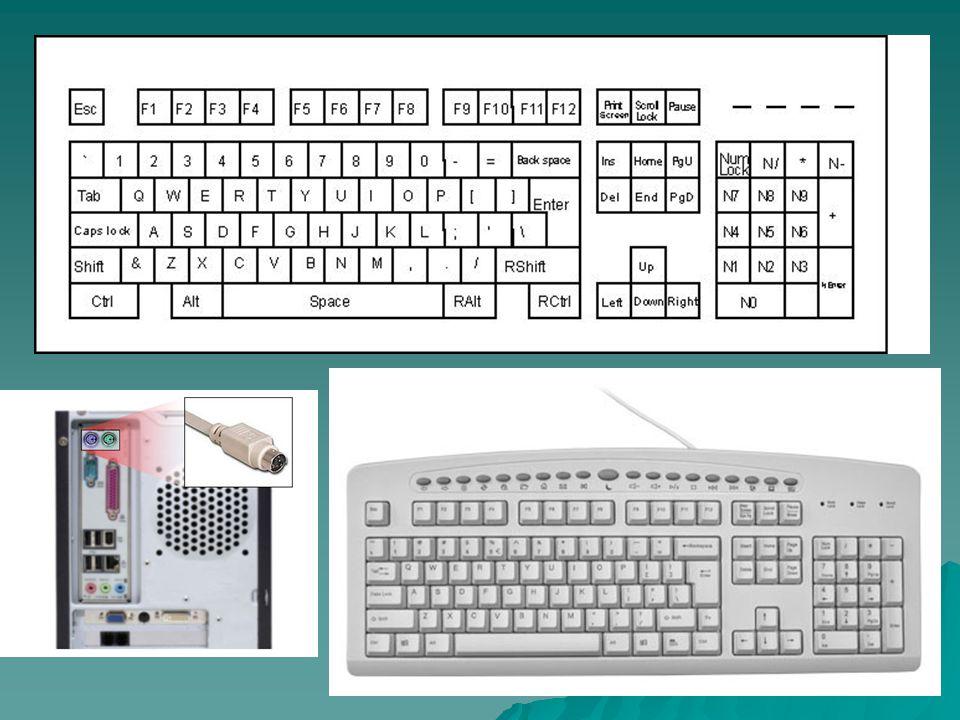 Myš  Připojena přes sériové rozhraní  Počet tlačítek –2 nebo 3 –Nyní i více  Snímání pohybu –S kuličkou –Optické  Připojení –DIN (RS232)  25 pinů  9 pinů –PS/2 připojení –USB připojení