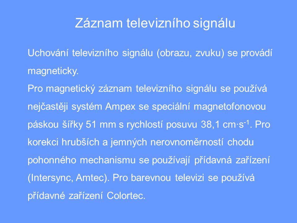 Záznam televizního signálu Uchování televizního signálu (obrazu, zvuku) se provádí magneticky.