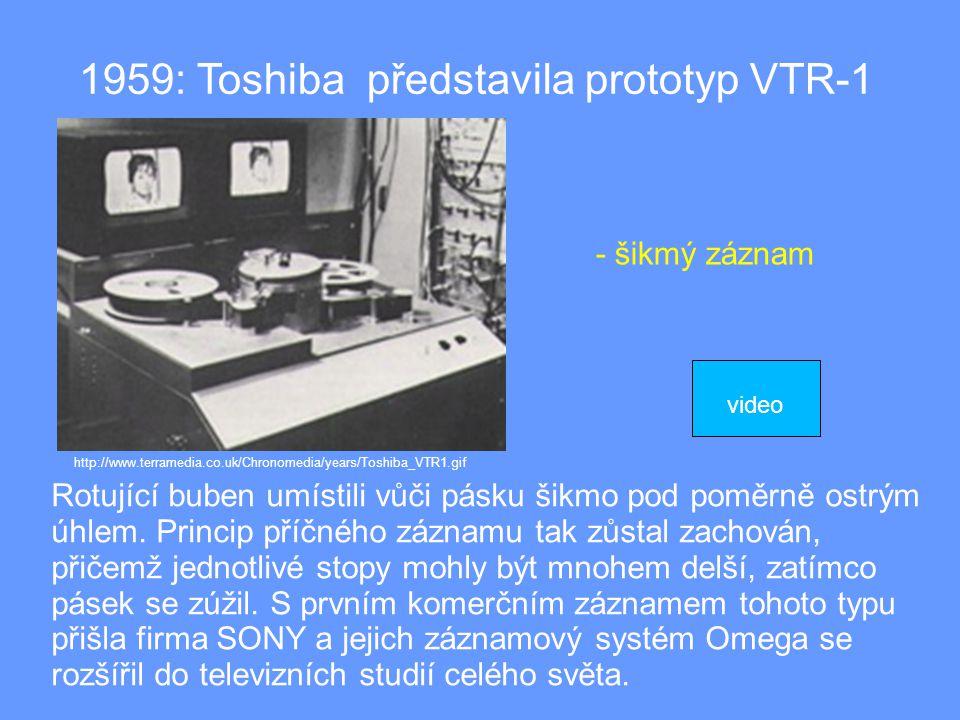 1959: Toshiba představila prototyp VTR-1 - šikmý záznam http://www.terramedia.co.uk/Chronomedia/years/Toshiba_VTR1.gif Rotující buben umístili vůči pásku šikmo pod poměrně ostrým úhlem.