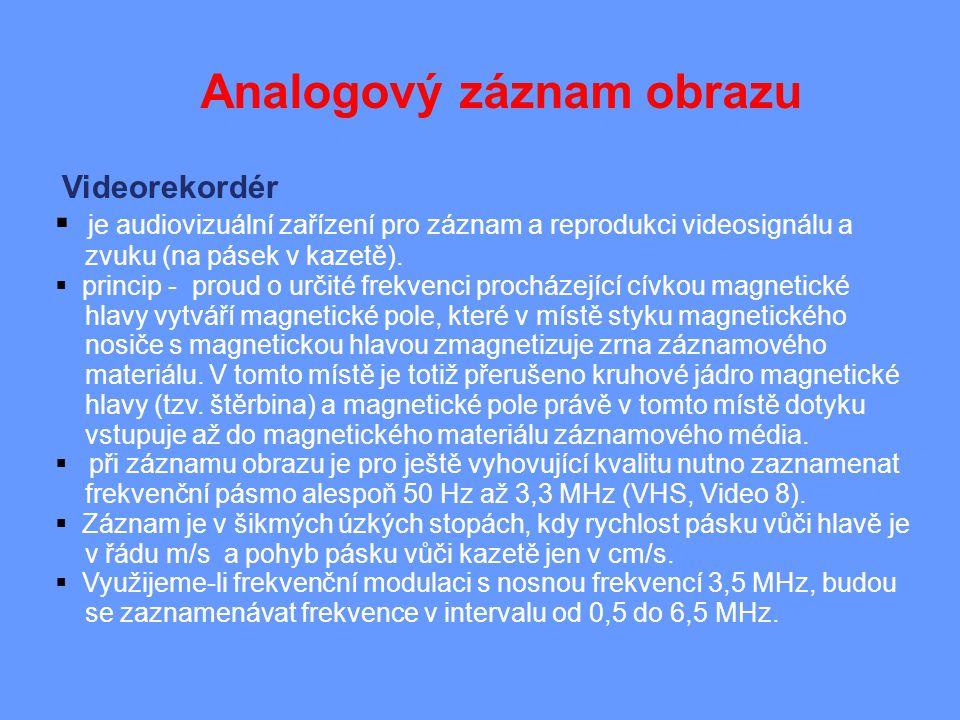 Analogový záznam obrazu Videorekordér  je audiovizuální zařízení pro záznam a reprodukci videosignálu a zvuku (na pásek v kazetě).