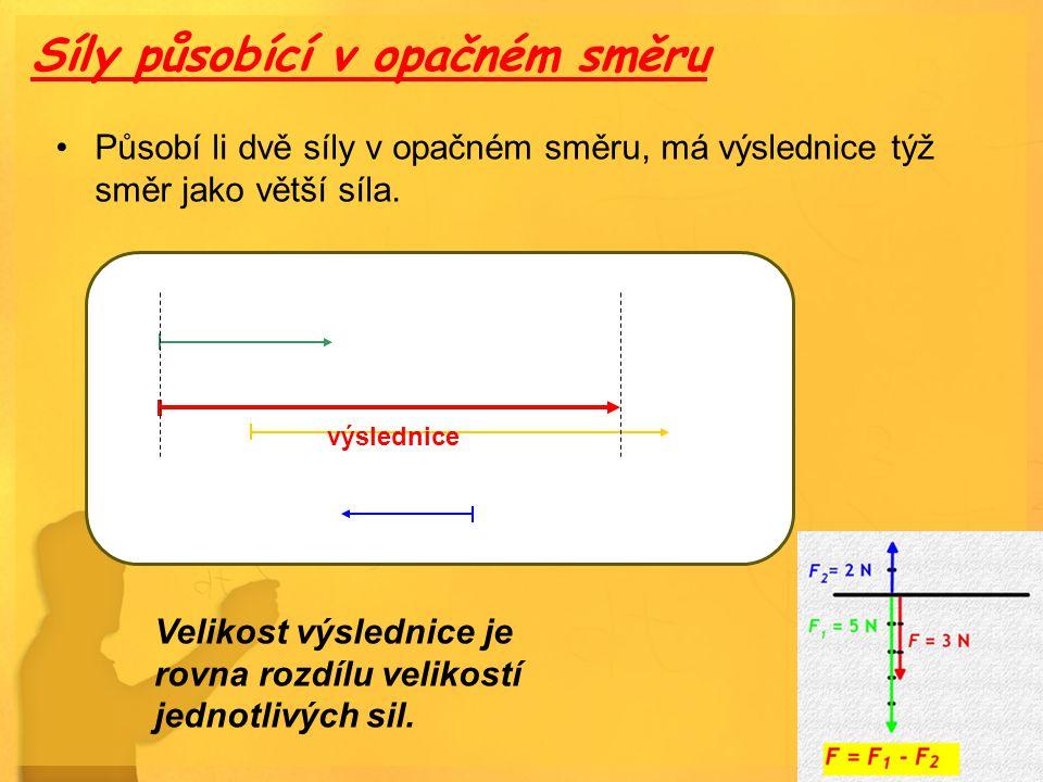 Síly působící v opačném směru Působí li dvě síly v opačném směru, má výslednice týž směr jako větší síla. výslednice Velikost výslednice je rovna rozd