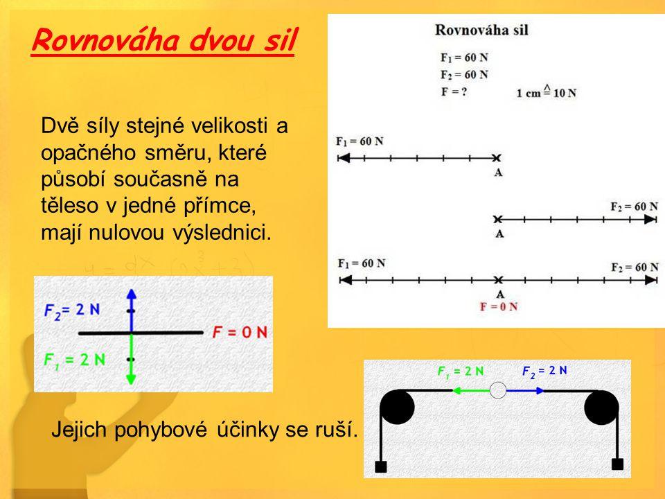 Rovnováha dvou sil Dvě síly stejné velikosti a opačného směru, které působí současně na těleso v jedné přímce, mají nulovou výslednici. Jejich pohybov