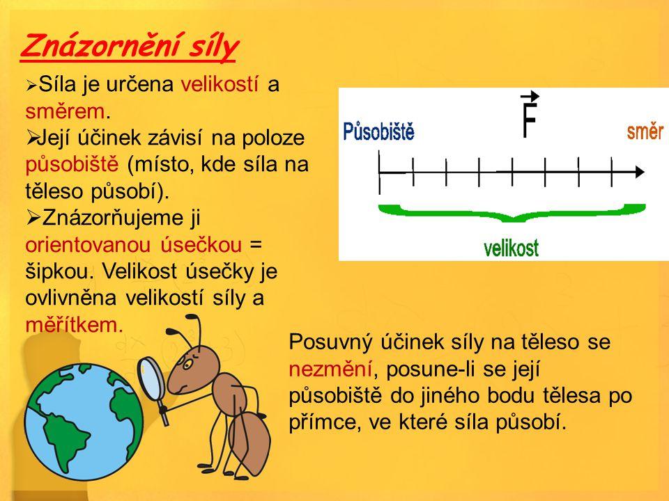 Směr svislý a vodorovný Gravitační síla nám umožňuje základní orientaci v prostoru ( dovedeme rozlišit směr dolů a nahoru ) Směr svislý je směr do středu Země K určování svislého směru používáme olovnici K určování vodorovného směru se používá libela ( vodováha ) Další měřidlo pro vodorovný směr : hadicová vodováha Směr vodorovný je kolmý na směr svislýSměr vodorovný je kolmý na směr svislý