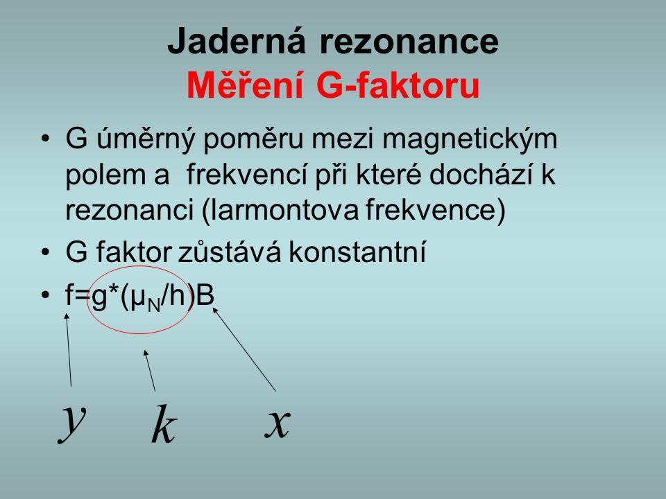 Jaderná rezonance Měření G-faktoru G úměrný poměru mezi magnetickým polem a frekvencí při které dochází k rezonanci (larmontova frekvence) G faktor zů
