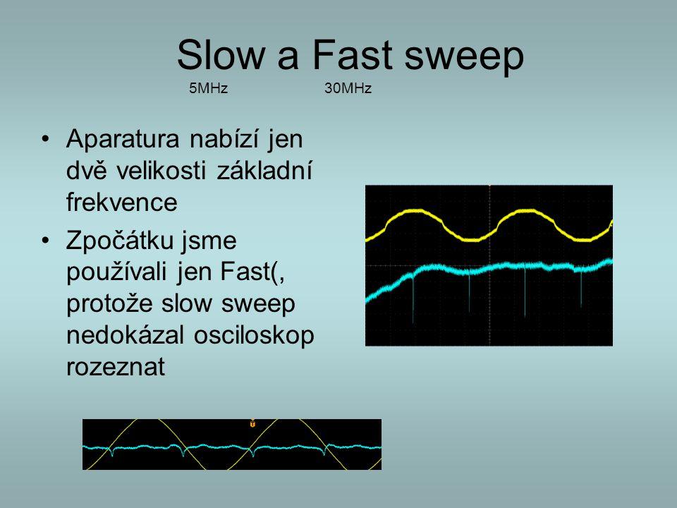 Slow a Fast sweep 5MHz 30MHz Aparatura nabízí jen dvě velikosti základní frekvence Zpočátku jsme používali jen Fast(, protože slow sweep nedokázal osc