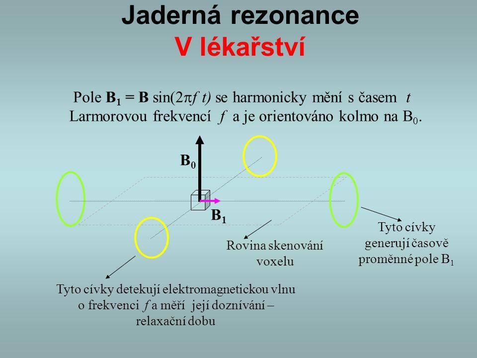 Jaderná rezonance V lékařství B0B0 B1B1 Pole B 1 = B sin(2  f t) se harmonicky mění s časem t Larmorovou frekvencí f a je orientováno kolmo na B 0. T