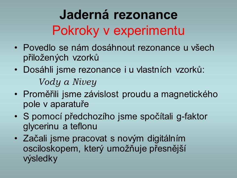 Jaderná rezonance Pokroky v experimentu Povedlo se nám dosáhnout rezonance u všech přiložených vzorků Dosáhli jsme rezonance i u vlastních vzorků: Vod