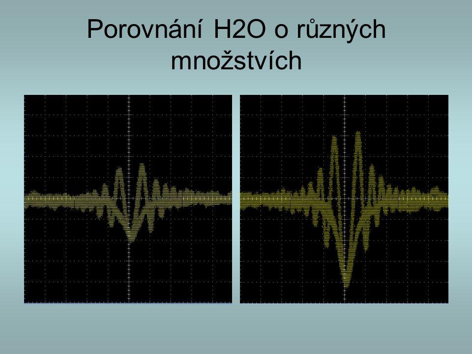 Porovnání H2O o různých množstvích