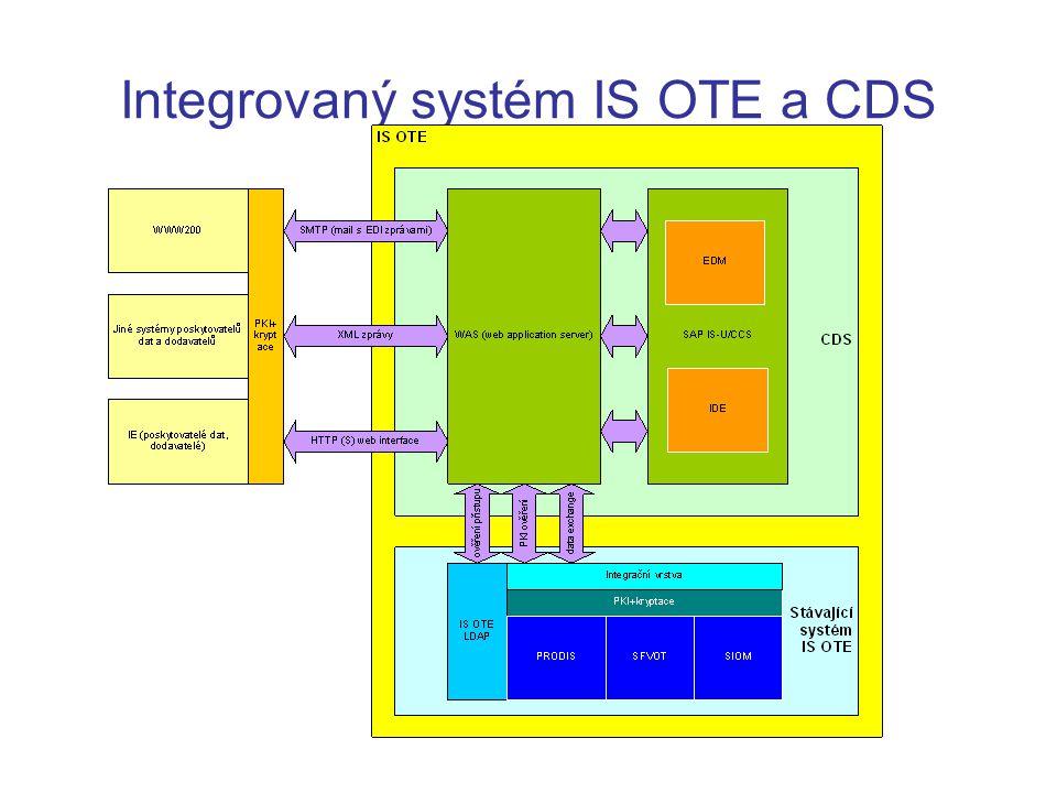 Integrovaný systém IS OTE a CDS