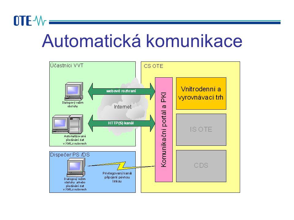 Automatická komunikace