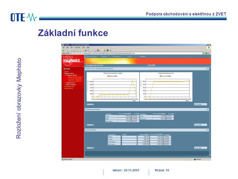 Podpora obchodování s elektřinou z ZVET Základní funkce datum: 29.11.2005Strana: 19 Rozložení obrazovky Mephisto