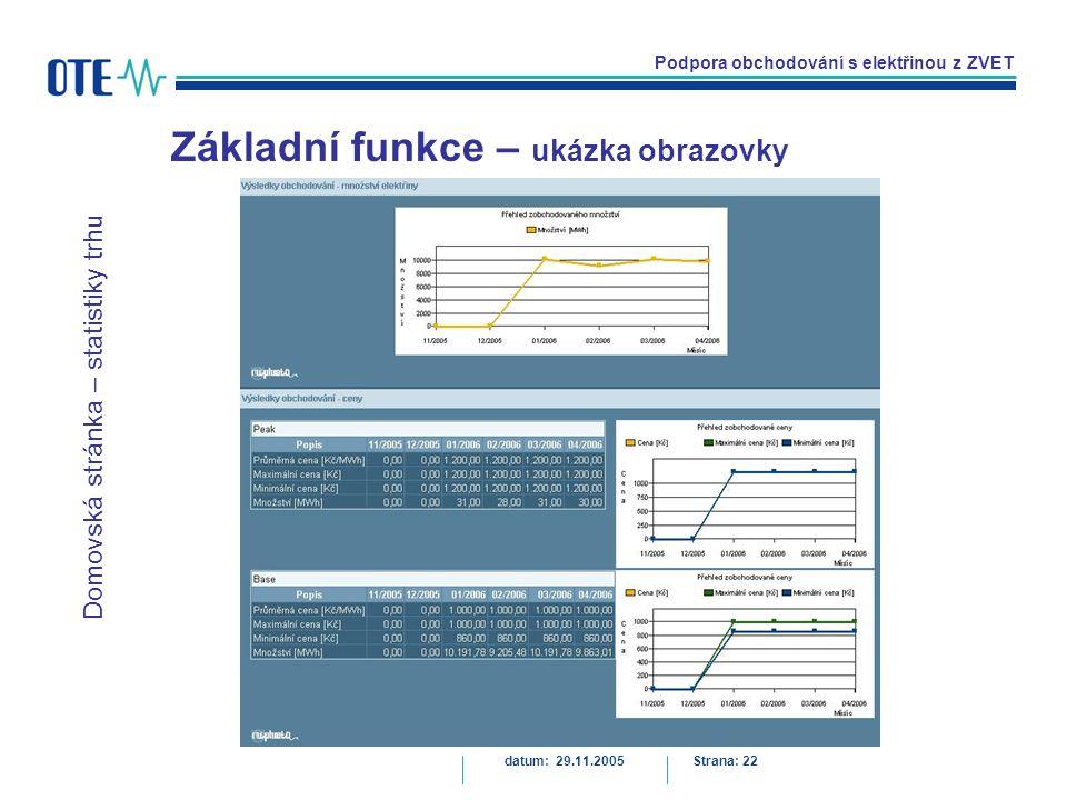 Podpora obchodování s elektřinou z ZVET Základní funkce – ukázka obrazovky datum: 29.11.2005Strana: 22 Domovská stránka – statistiky trhu