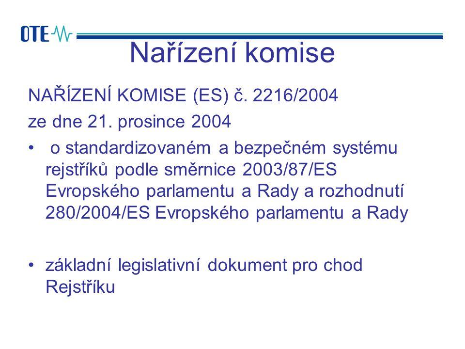 Nařízení komise NAŘÍZENÍ KOMISE (ES) č. 2216/2004 ze dne 21.