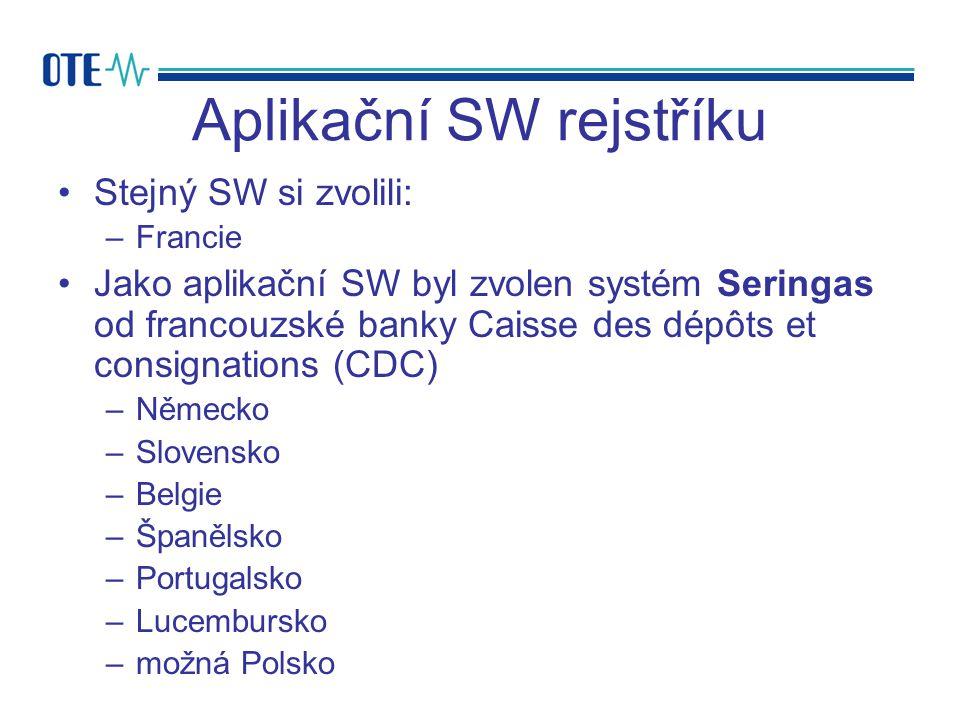 Aplikační SW rejstříku Stejný SW si zvolili: –Francie Jako aplikační SW byl zvolen systém Seringas od francouzské banky Caisse des dépôts et consignations (CDC) –Německo –Slovensko –Belgie –Španělsko –Portugalsko –Lucembursko –možná Polsko