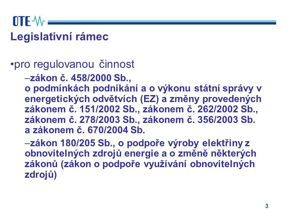 Podpora obchodování s elektřinou z ZVET Legislativa datum: 29.11.2005Strana: 4 Energetický zákon KVET má přednostní právo na přenos a distribuci úprava zákonem 670/2004 – ruší povinnost vykupovat elektřinu z KVET a druhotných zdrojů provozovatelem DS (vyhl.