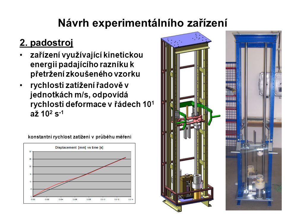 2. padostroj zařízení využívající kinetickou energii padajícího razníku k přetržení zkoušeného vzorku rychlosti zatížení řadově v jednotkách m/s, odpo