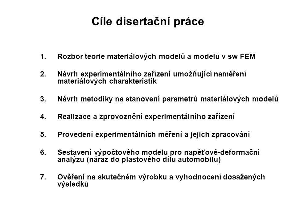 Cíle disertační práce 1.Rozbor teorie materiálových modelů a modelů v sw FEM 2.Návrh experimentálního zařízení umožňující naměření materiálových chara