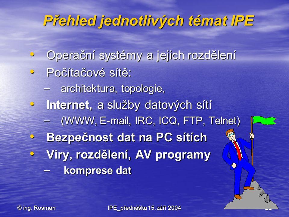 © ing. RosmanIPE_přednáška 15. září 200422 Přehled jednotlivých témat IPE Přehled jednotlivých témat IPE Operační systémy a jejich rozdělení Operační