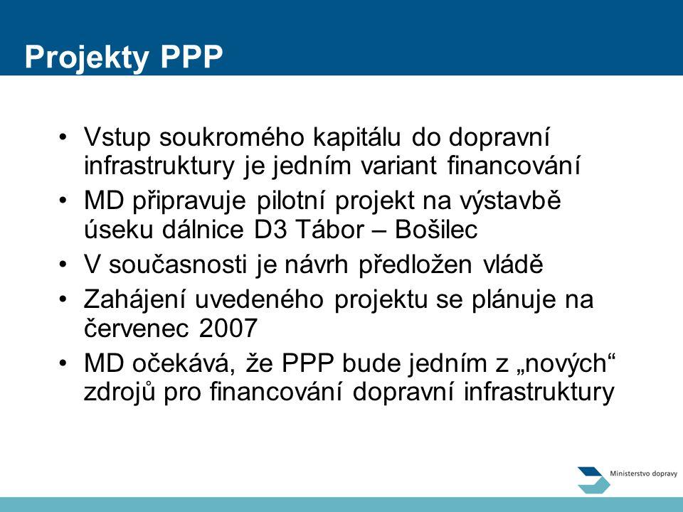 """Projekty PPP Vstup soukromého kapitálu do dopravní infrastruktury je jedním variant financování MD připravuje pilotní projekt na výstavbě úseku dálnice D3 Tábor – Bošilec V současnosti je návrh předložen vládě Zahájení uvedeného projektu se plánuje na červenec 2007 MD očekává, že PPP bude jedním z """"nových zdrojů pro financování dopravní infrastruktury"""