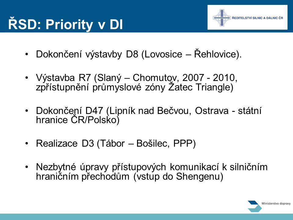 ŘSD: Priority v DI Dokončení výstavby D8 (Lovosice – Řehlovice).