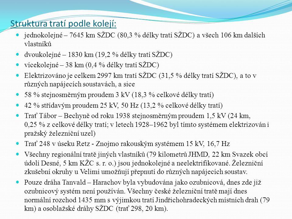 Struktura tratí podle kolejí: jednokolejné – 7645 km SŽDC (80,3 % délky tratí SŽDC) a všech 106 km dalších vlastníků dvoukolejné – 1830 km (19,2 % délky tratí SŽDC) vícekolejné – 38 km (0,4 % délky tratí SŽDC) Elektrizováno je celkem 2997 km tratí SŽDC (31,5 % délky tratí SŽDC), a to v různých napájecích soustavách, a sice 58 % stejnosměrným proudem 3 kV (18,3 % celkové délky tratí) 42 % střídavým proudem 25 kV, 50 Hz (13,2 % celkové délky tratí) Trať Tábor – Bechyně od roku 1938 stejnosměrným proudem 1,5 kV (24 km, 0,25 % z celkové délky tratí; v letech 1928–1962 byl tímto systémem elektrizován i pražský železniční uzel) Trať 248 v úseku Retz - Znojmo rakouským systémem 15 kV, 16,7 Hz Všechny regionální tratě jiných vlastníků (79 kilometrů JHMD, 22 km Svazek obcí údolí Desné, 5 km KŽC s.