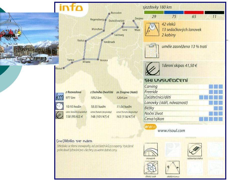Kurzy lyžování KTVS Vars 2010 – KTS/LTV, KLYP2, KLC, ZVK1 - 3 Celková cena 7 600,- Kč.