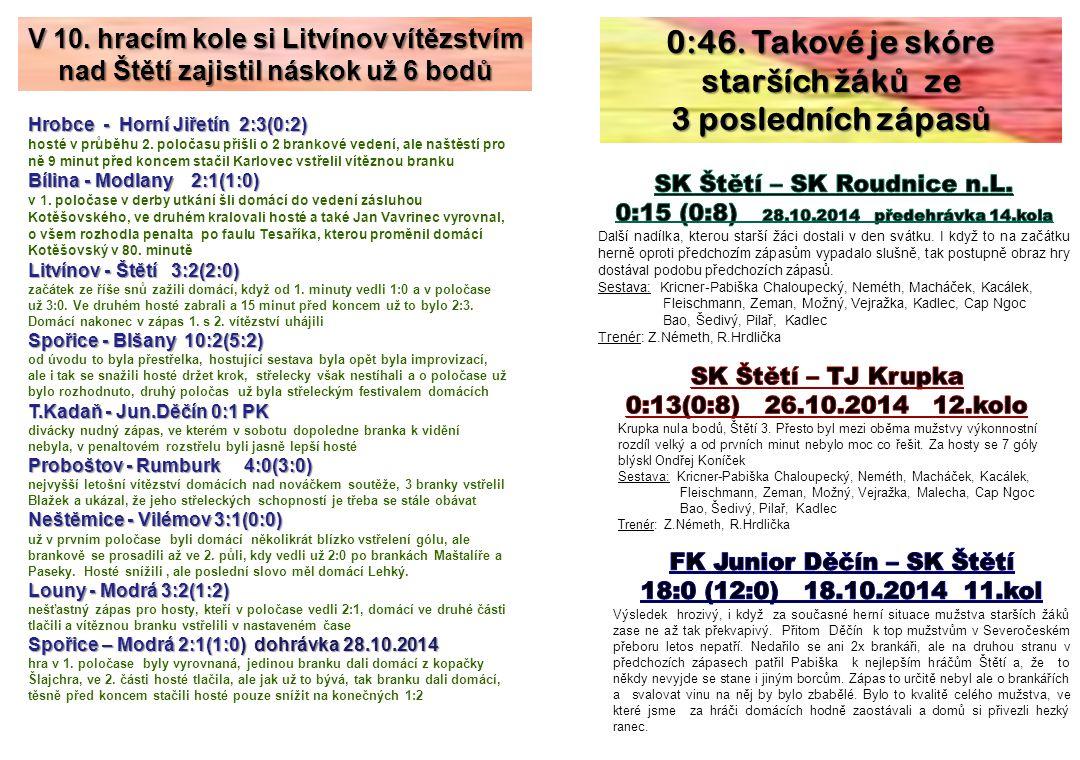 Hrobce - Horní Jiřetín 2:3(0:2) hosté v průběhu 2. poločasu přišli o 2 brankové vedení, ale naštěstí pro ně 9 minut před koncem stačil Karlovec vstřel