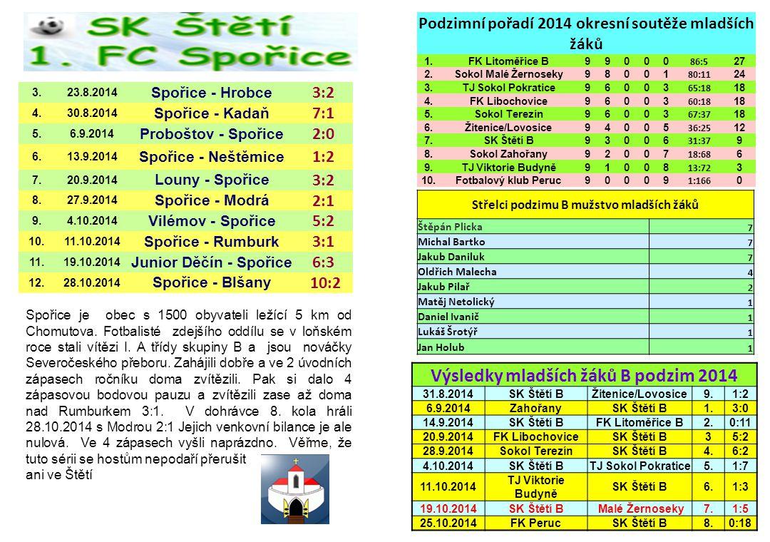 SK Štětí B- SK Sokol Malé Žernoseky 1:5(0:3) 19.10.2014 7.kolo V neděli odpoledne nastoupli mladší žáci SK Štětí proti 2.