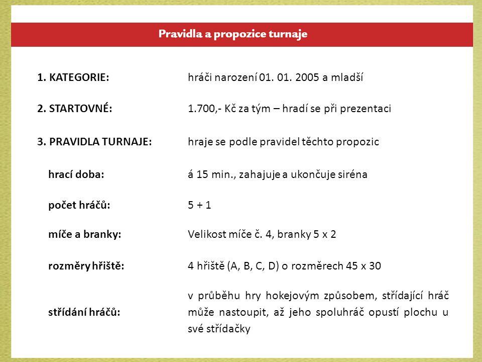 1.KATEGORIE:hráči narození 01. 01. 2005 a mladší 2.