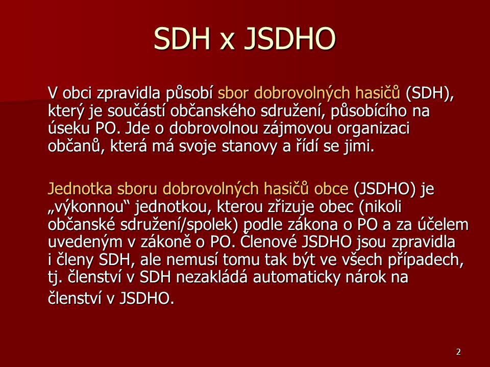 2 SDH x JSDHO V obci zpravidla působí sbor dobrovolných hasičů (SDH), který je součástí občanského sdružení, působícího na úseku PO. Jde o dobrovolnou