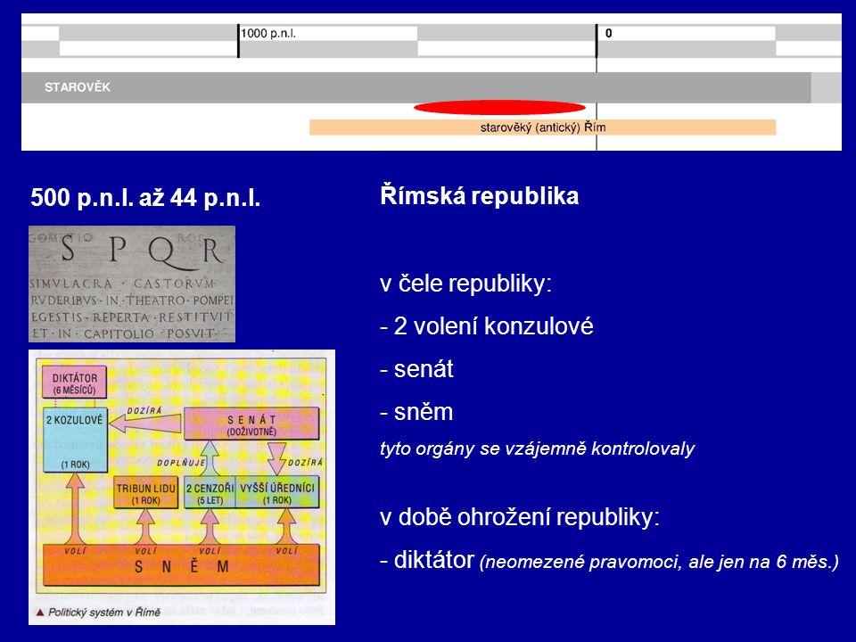500 p.n.l. až 44 p.n.l. Římská republika v čele republiky: - 2 volení konzulové - senát - sněm tyto orgány se vzájemně kontrolovaly v době ohrožení re