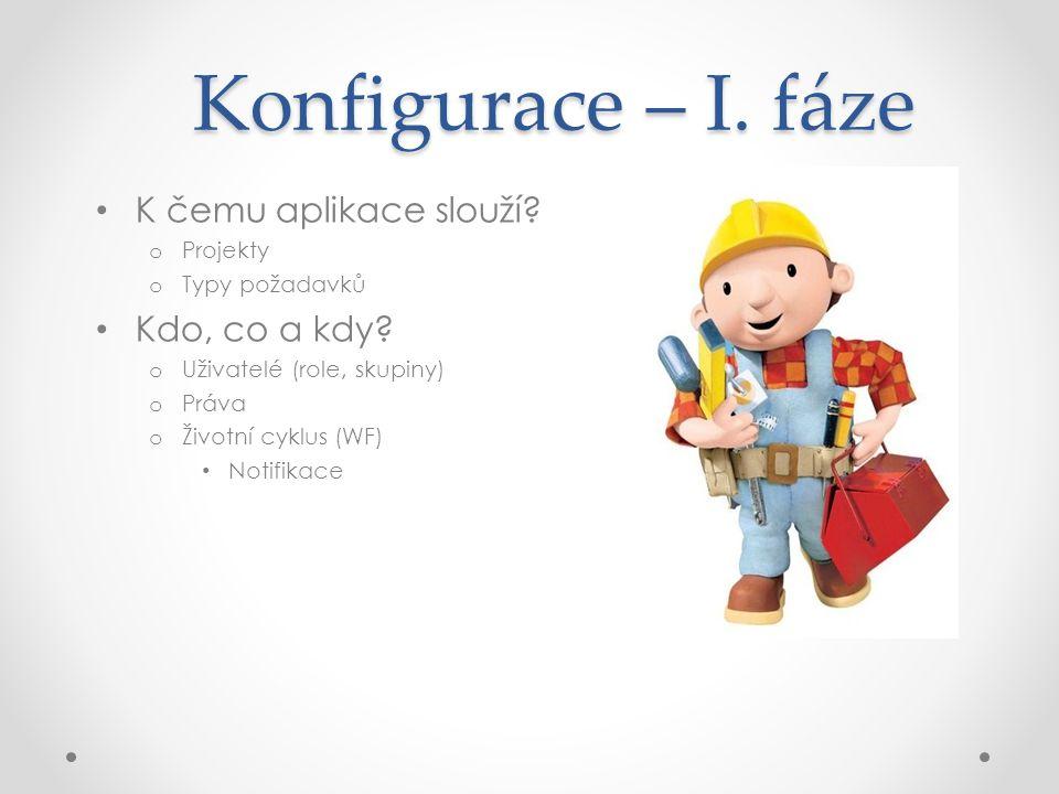Konfigurace – I.fáze K čemu aplikace slouží. o Projekty o Typy požadavků Kdo, co a kdy.