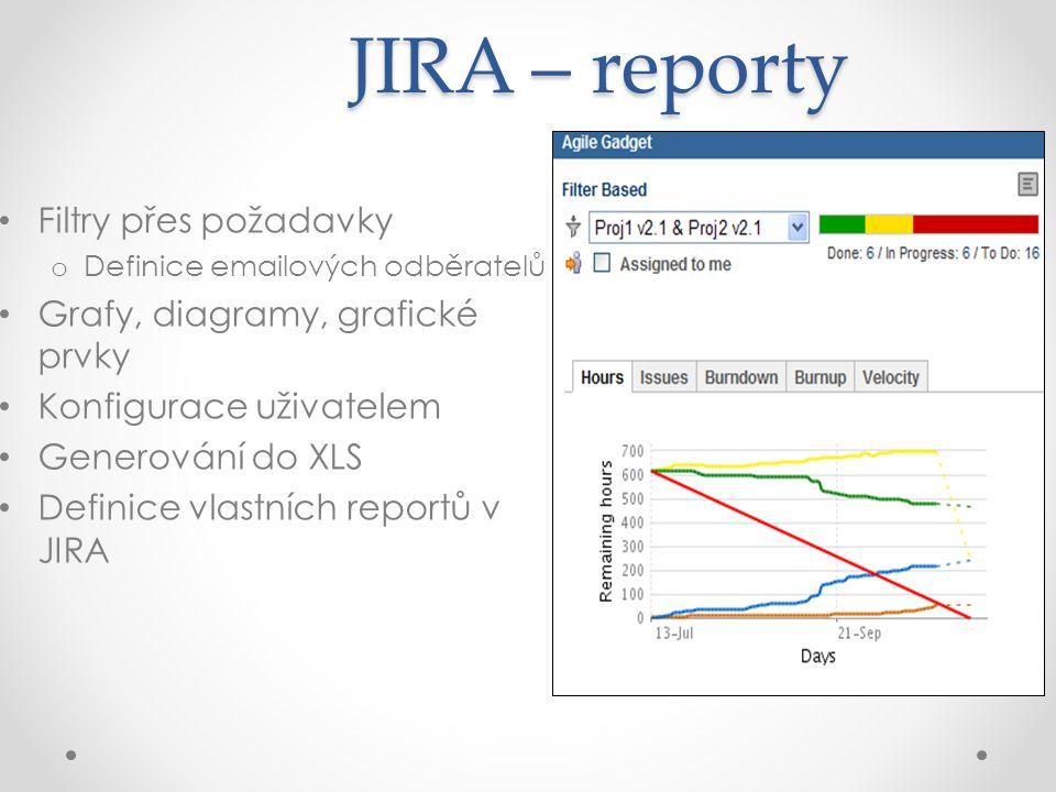 JIRA – dashboardy Skládání z Gadgetů Vlastní nastavení Sdílení v týmu Gadget o Report o Pohled o Filtr o Aplikace třetích stran OpenSocial Outlook Google...
