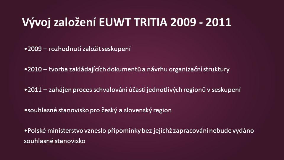 Vývoj založení EUWT TRITIA 2012 03/2012 odeslána žádost o opětovné schválení upravených zakládacích dokumentů a příslušná ministerstva 05/2012 MSK + ŽSK mají souhlasná stanoviska ministerstev Polské MZV vzneslo novou připomínku k dokumentům V TUTO CHVÍLI NENÍ MOŽNÉ ZAPRACOVÁVAT DO DOKUMENTŮ DALŠÍ ZMĚNY.