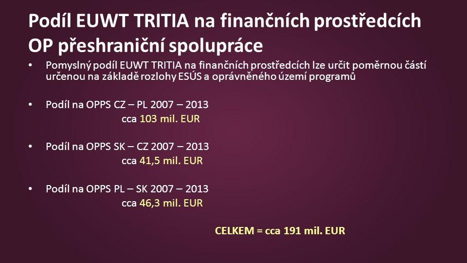 Podíl EUWT TRITIA na finančních prostředcích OP přeshraniční spolupráce Pomyslný podíl EUWT TRITIA na finančních prostředcích lze určit poměrnou částí určenou na základě rozlohy ESÚS a oprávněného území programů Podíl na OPPS CZ – PL 2007 – 2013 cca 103 mil.