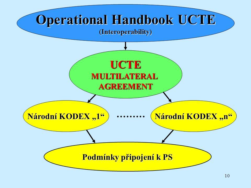 """10 Operational Handbook UCTE (Interoperability) UCTEMULTILATERALAGREEMENT Podmínky připojení k PS Národní KODEX """"1 Národní KODEX """"n ………"""