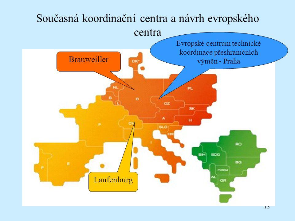 13 Současná koordinační centra a návrh evropského centra Brauweiller Laufenburg Evropské centrum technické koordinace přeshraničních výměn - Praha