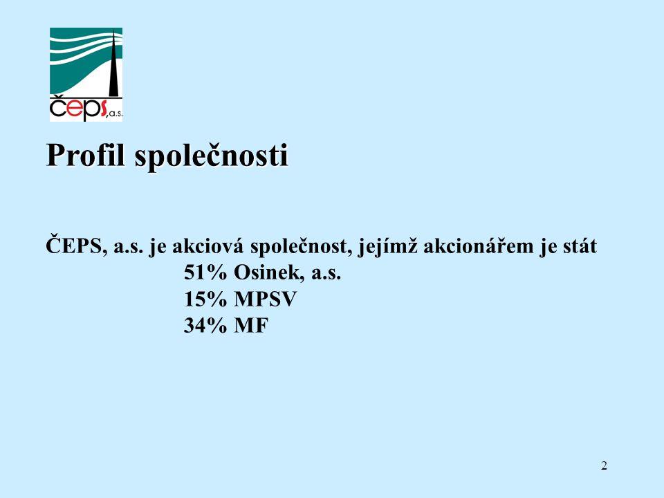 2 Profil společnosti ČEPS, a.s. je akciová společnost, jejímž akcionářem je stát 51% Osinek, a.s.